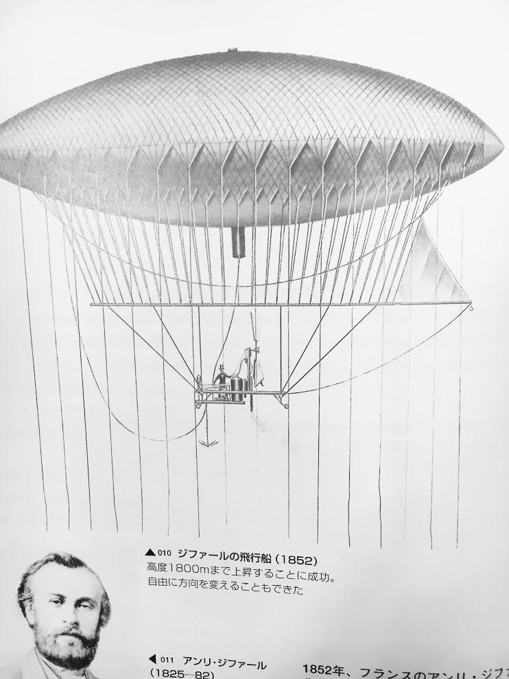 過去の飛行船(飛行船―空飛ぶ夢のカタチ より引用)